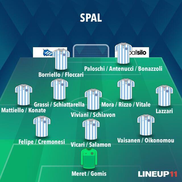 Plantilla Equipos Calcio Temporada 2017 - 2018 DIrEJoAUQAEhliI