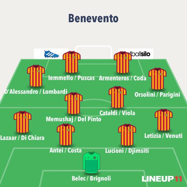 Plantilla Equipos Calcio Temporada 2017 - 2018 DIrEcViUMAEJTci