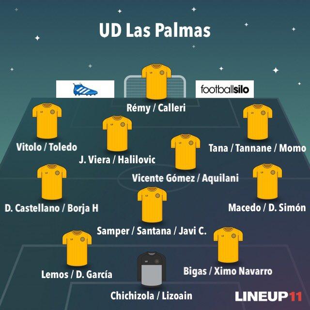 Plantilla Equipos La Liga Temporada 2017 - 2018 DItwC55UIAAQ7M3