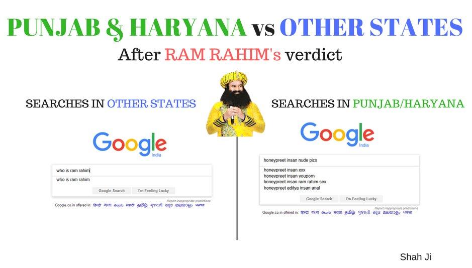 test Twitter Media - Punjab/ Haryana vs Other States After #ramrahimsingh verdict #GurmeetRamRahimSingh #Punjab #HoneyPreetInsan  https://t.co/jNPWS62cRz https://t.co/wS6eUHygIE