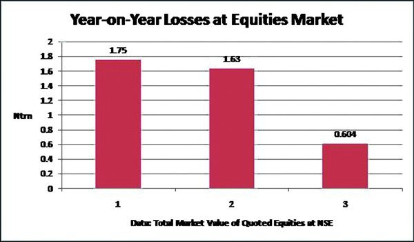 Liquidity squeeze threatens settlement at equities market