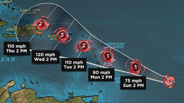 Maria has been upgraded from a tropical storm to a Category 1 hurricane. https://t.co/UK6fligS1Y https://t.co/kjpGry7kJR