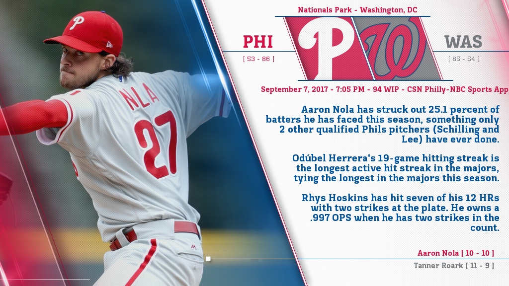 .@AaronNola027 opens the series up for us against the Nats: https://t.co/QlUwLUwUGD https://t.co/bN0zFNJd3v