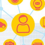 'Smart' Campuses Invest in the Internet of Things -- Campus Technology