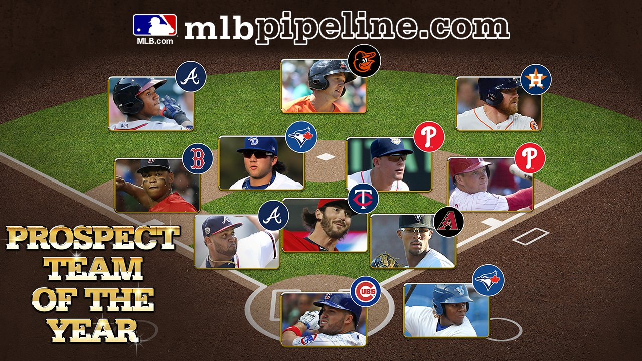 Here's the 2017 MLB Pipeline Prospect Team of the Year: https://t.co/f1Q0e9KoYk https://t.co/Gpki5HQ3zY