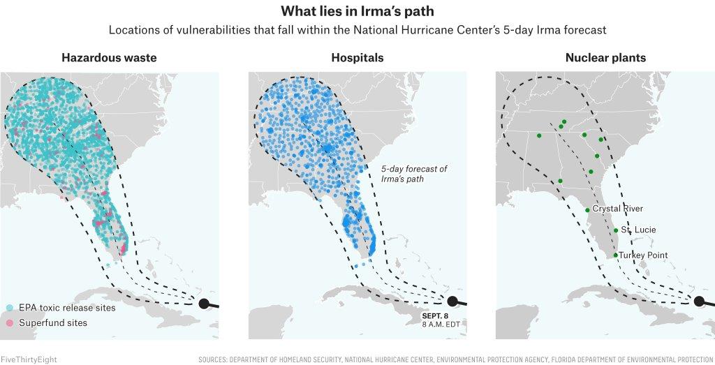 What Lies in Irma's Path https://t.co/UCGbUZSrtA https://t.co/yK8cUNCA6T