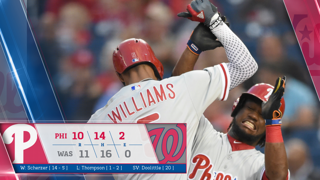 Ninth-inning fireworks not enough tonight in DC: https://t.co/gqu14p70e8 https://t.co/0e8TUi2AGy