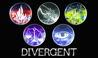 Which factions in @VeronicaRoth's #Divergent to our favorite 'Potter' characters belong in? https://t.co/U5VPgTsBSX https://t.co/fxV4yBOazK