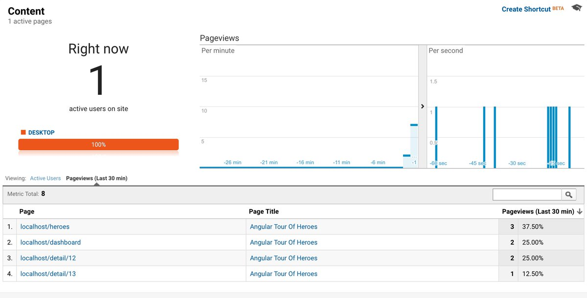 Google Analytics で Angular2 アプリの計測ができた! / How to implement Google Analytics into Angular2 apps