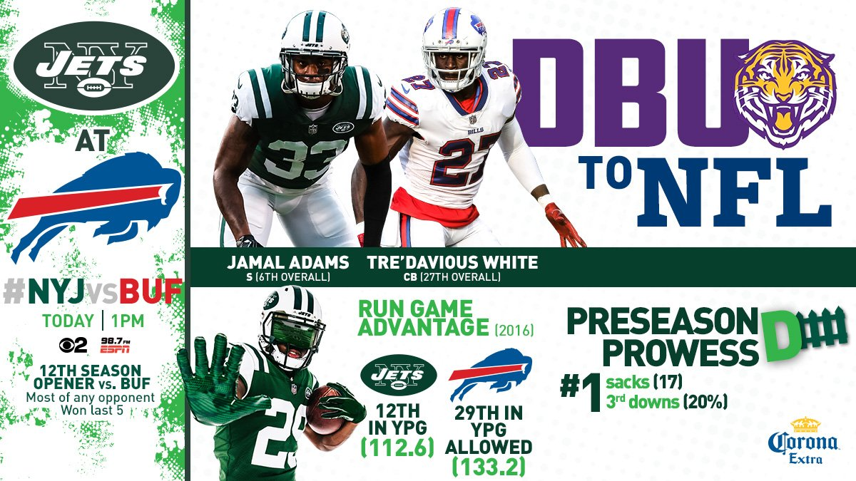 5 straight wins over the Bills in season openers.Will it soon be 6? #NYJvsBUF