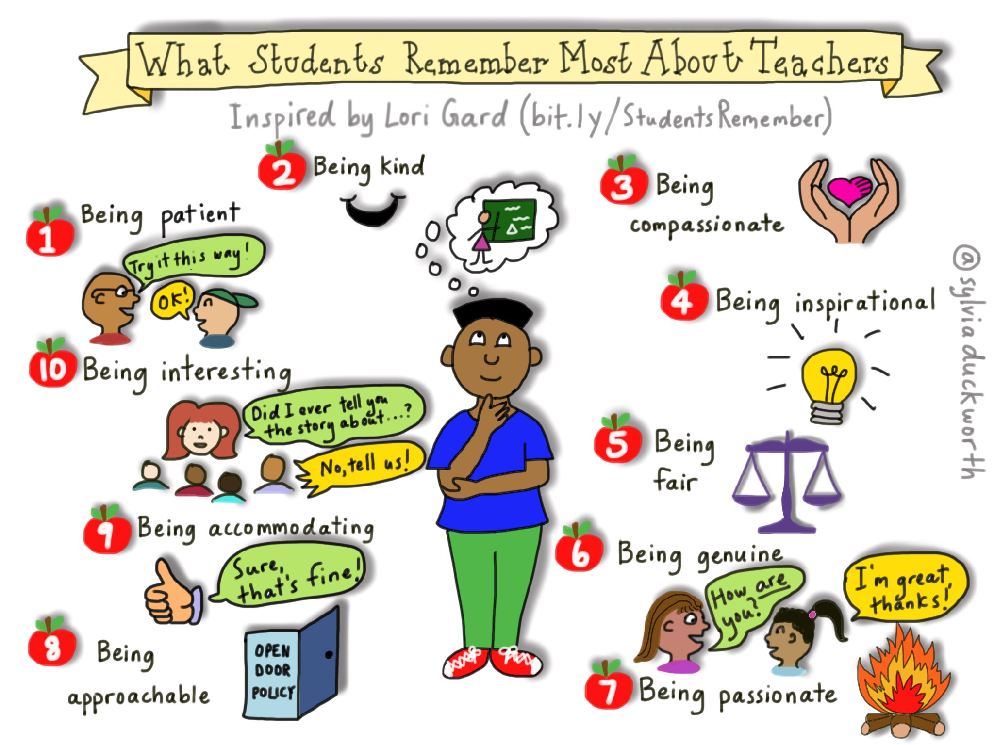 What will your students remember about you? #sketchnote via @sylviaduckworth @lori_gard #edchat #teaching #relationships https://t.co/HdDhvgkKqH