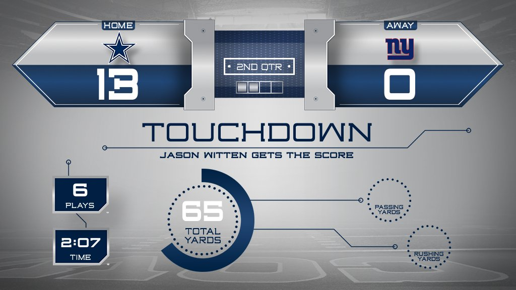 The Goat being The Goat!  What to know about @JasonWitten's TD on @SNFonNBC #NYGvsDAL https://t.co/992ToUHjpo