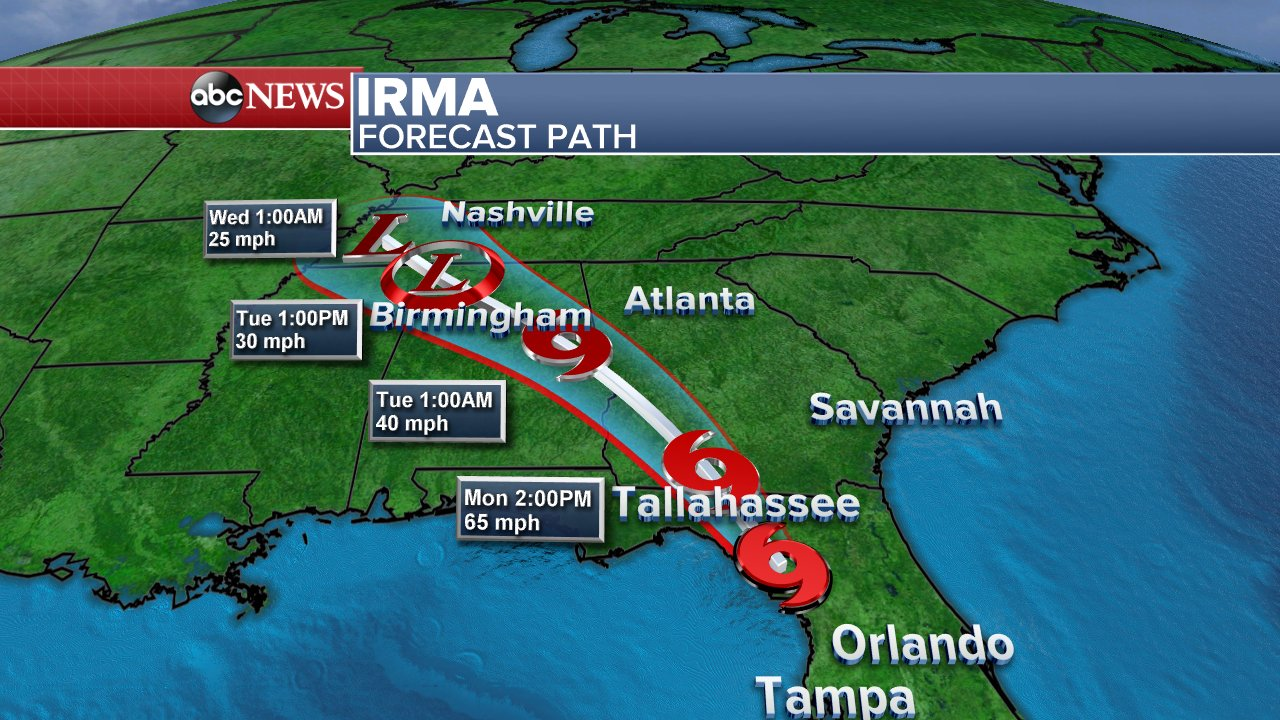 Storm track for Tropical Storm #Irma as of 8:20AM EST. https://t.co/u2D3i42OBK https://t.co/kdYoUsNY41
