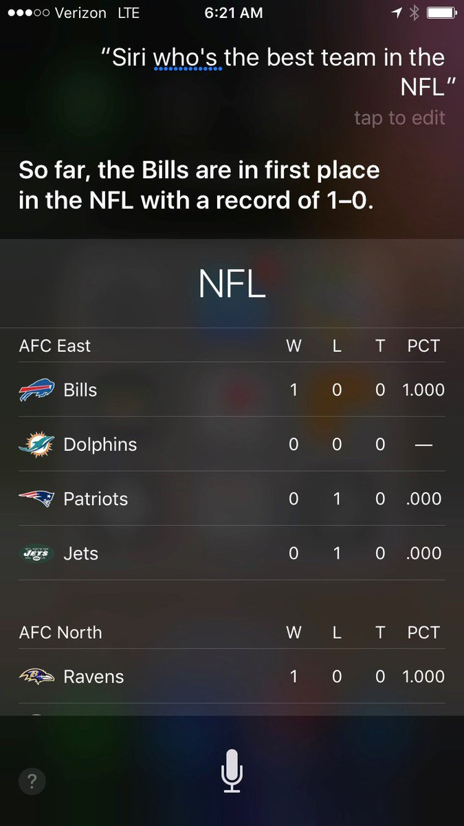 siri says the are the best team in the nfl right now do you think