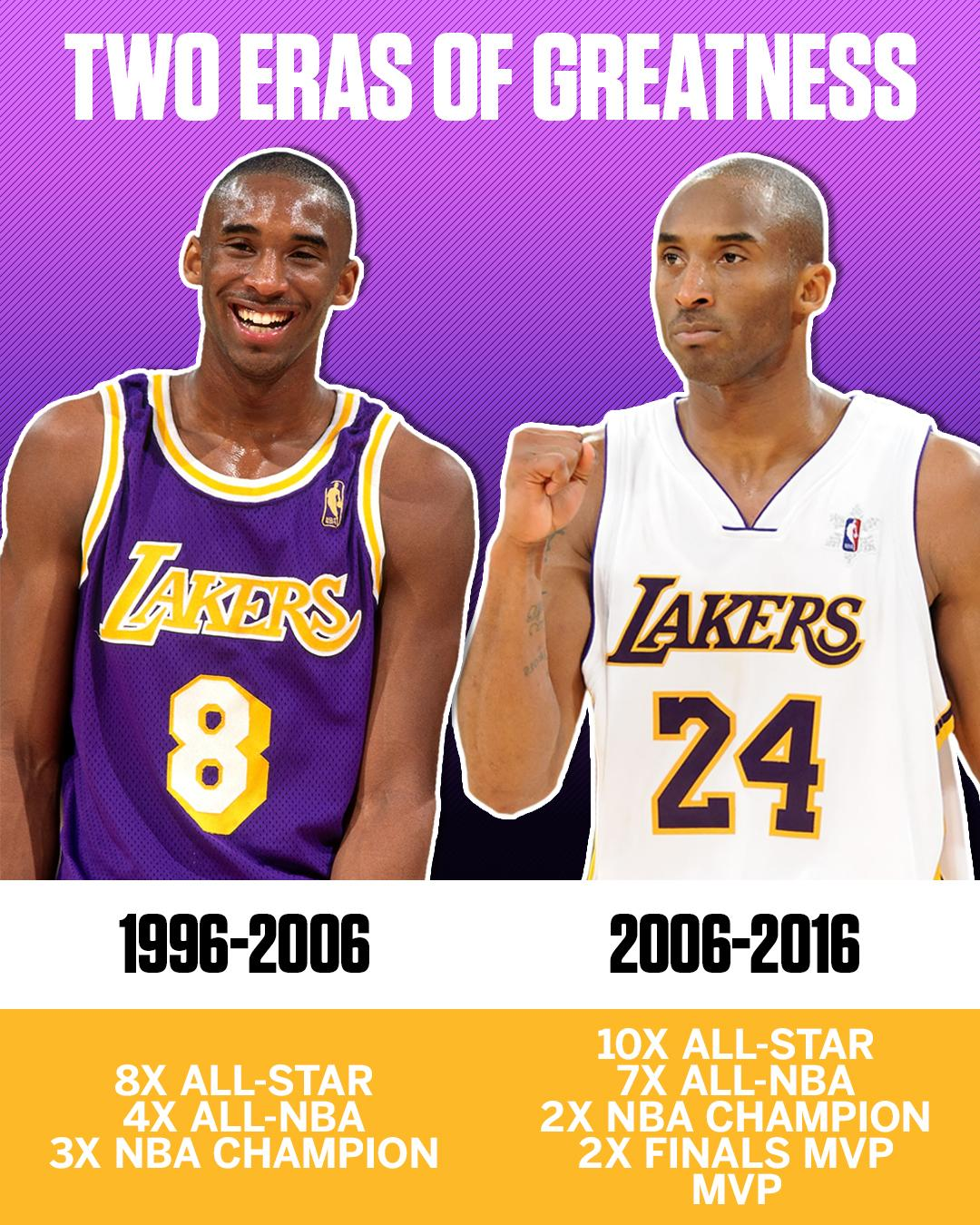 If No. 8 Kobe and No. 24 Kobe had separate careers, could they both make the Hall of Fame? https://t.co/OVVoepX7xa