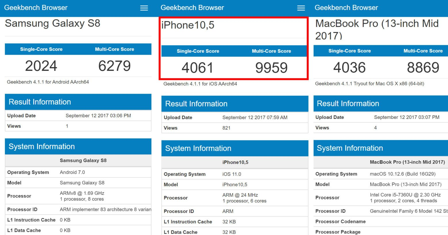 iPhone X leaked benchmarks match MacBook speeds and destroy Android phones https://t.co/EK7uPtuCBi https://t.co/1SiUAJRiMl