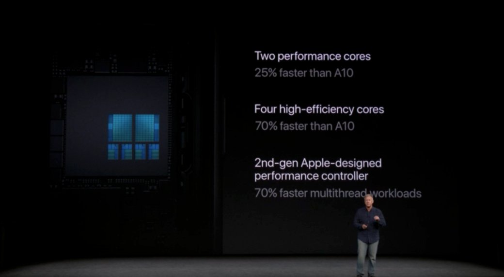The new iPhone 8 has a custom GPU designed by Apple with its new A11 Bionic chip https://t.co/20d8RQth8C #AppleEvent https://t.co/wVaf7GFEYS