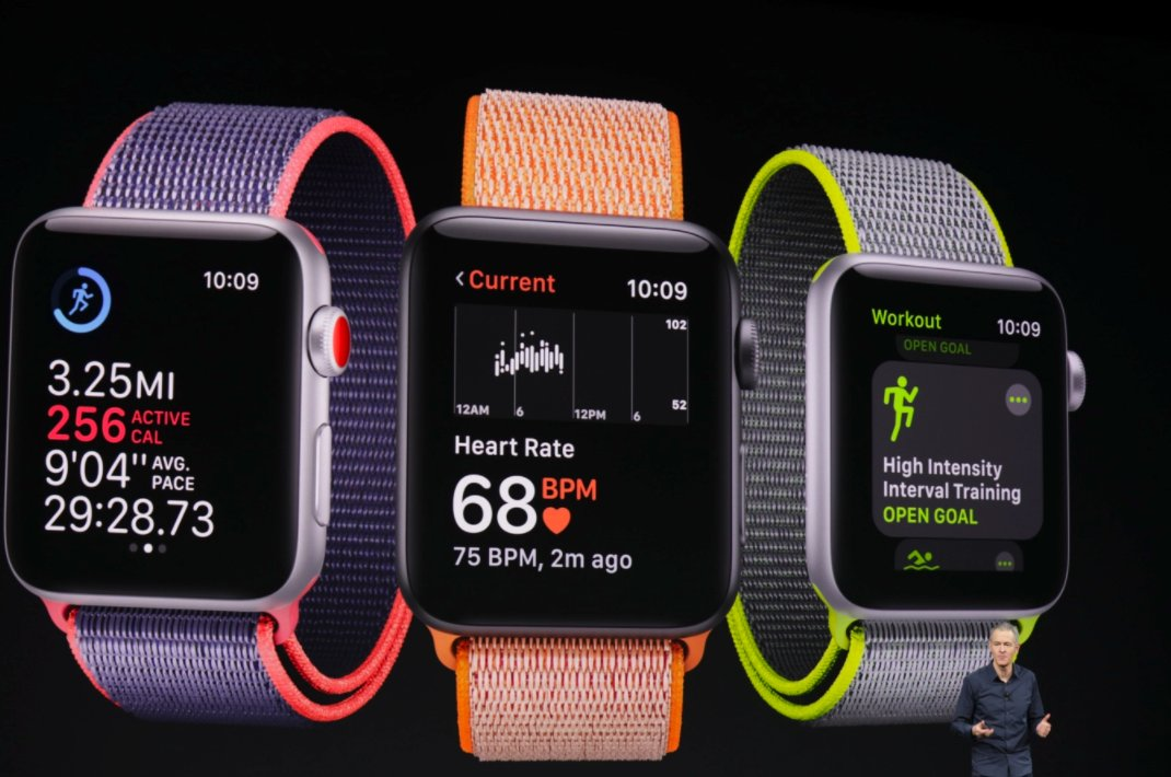 Here's the new Apple Watch software https://t.co/EkW2gqm1un #AppleEvent https://t.co/5otxi2lHTm