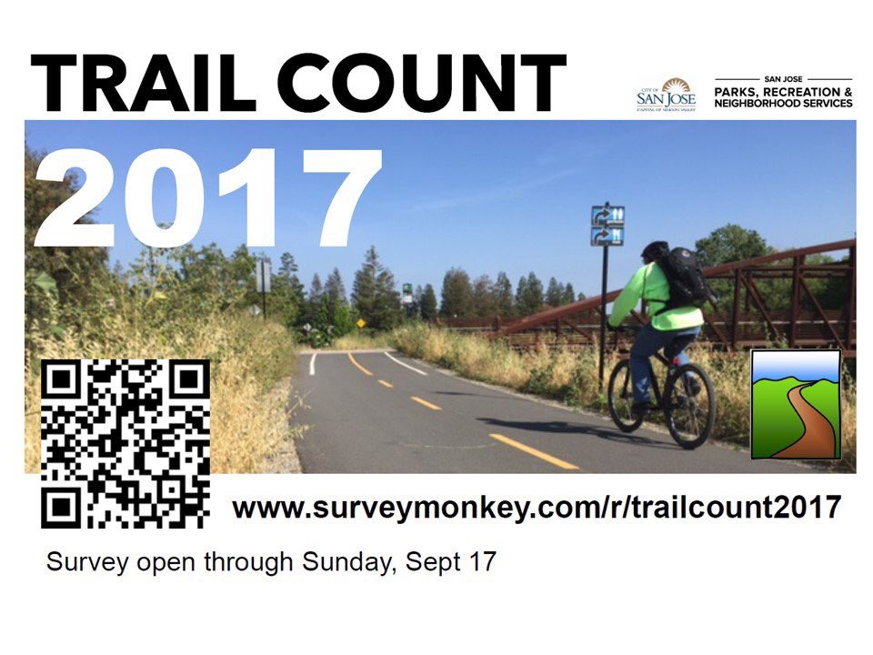 TRAIL COUNT 2017