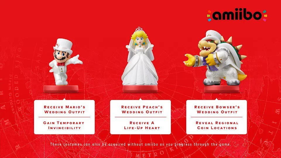 RT @RevistaCN: ¡Características de los nuevos #amiibo de #SuperMarioOdyssey! #NintendoDirect #CNnoticia https://t.co/R9EmIGjbMW