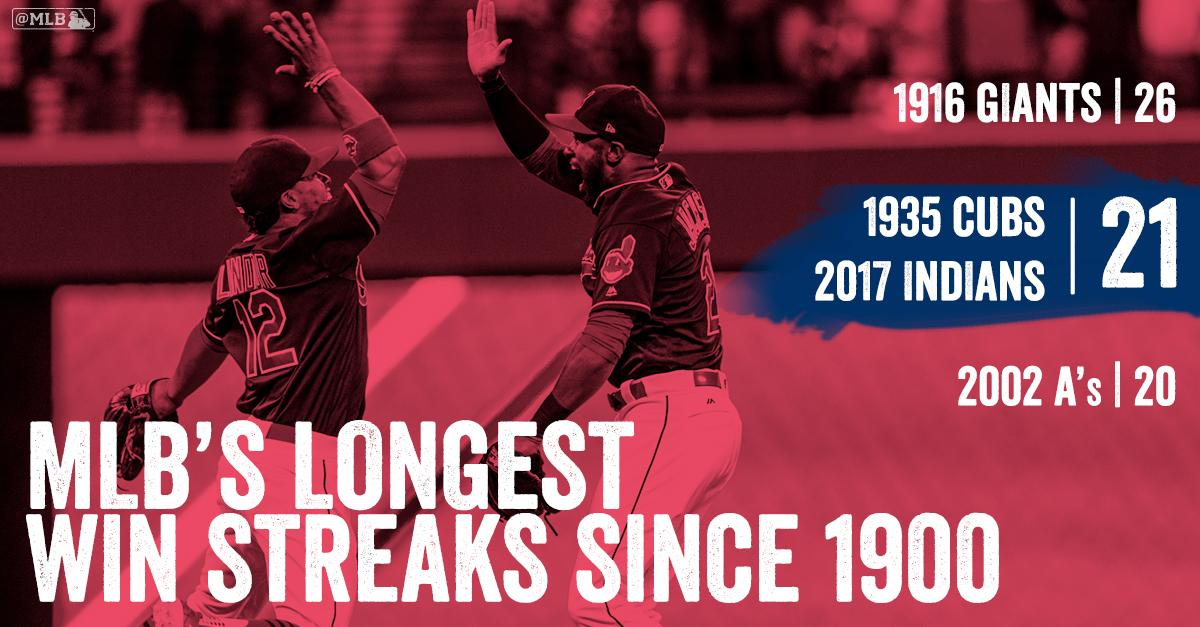 The #Windians won't stop!  That's TWENTY-ONE in a row for the @Indians – an AL record! https://t.co/vq8pui7FtK
