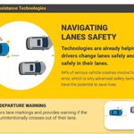 NHTSA Launches Self-Driving Car Education Website