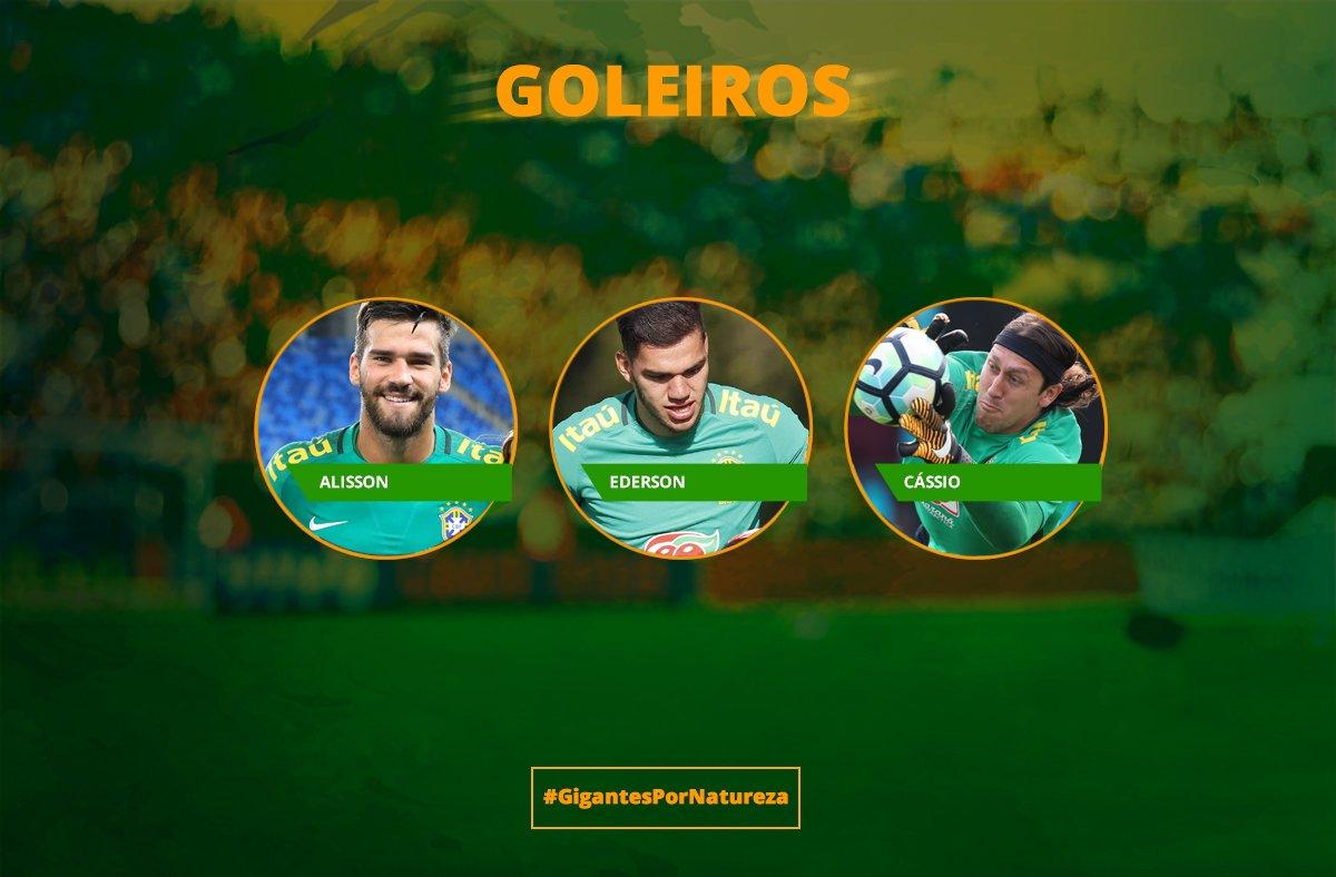 Portieri della Nazionale brasiliana