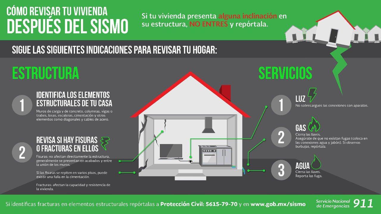Recuerda, si tu vivienda presenta algún daño en su estructura, no entres y repórtala. #FuerzaMéxico https://t.co/NT90k6bkAq