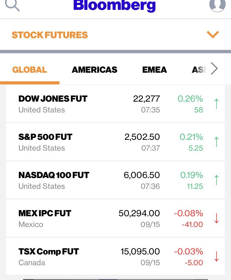 test Twitter Media - Futuros al alza en Wall Street, parece que sigue la ola verde. https://t.co/Sj3psVcNUK