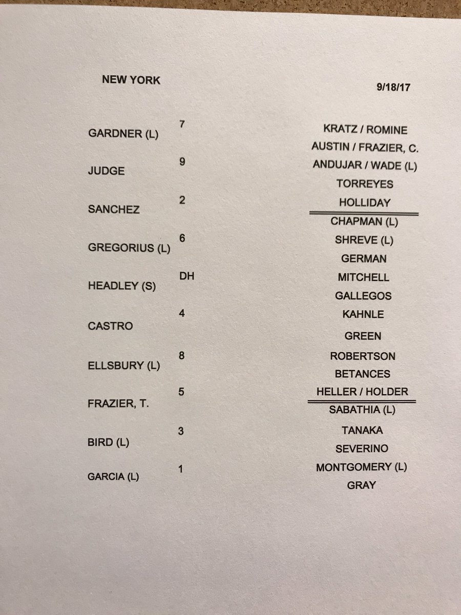 RT @YankeesPR: Yankees vs. Twins tonight at 7:05pm on @YESNetwork https://t.co/XjWNIGDpCl