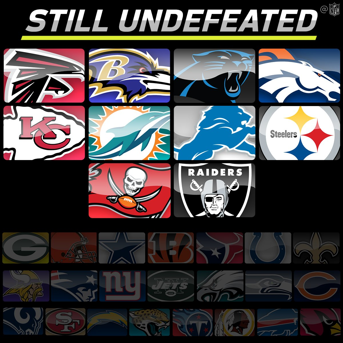 RT @NFL: 10 undefeated teams remain... https://t.co/XV5EYKokvr