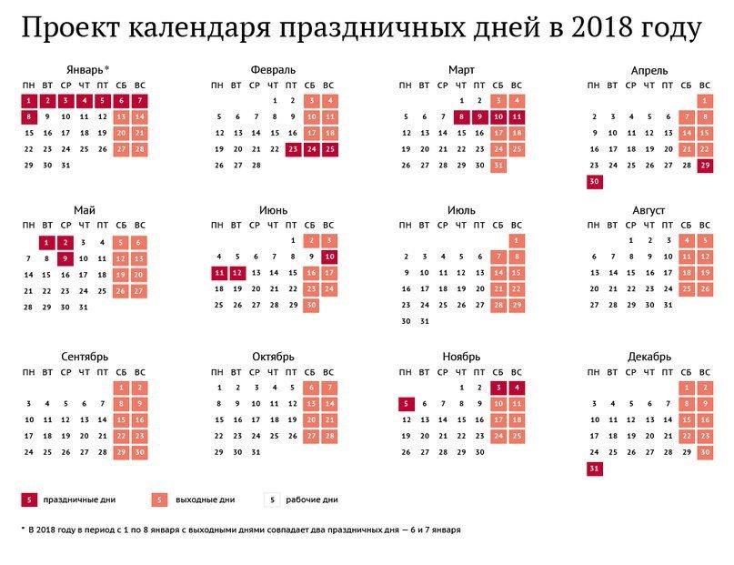 Какие праздники у нас в ноябре 2018