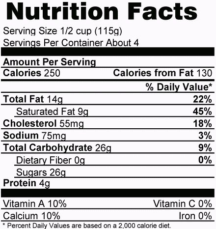 test Twitter Media - Ask us about Nutrition Labels for your products #food #labels #nutrition #weprintlabels https://t.co/NxE4qHsqCo