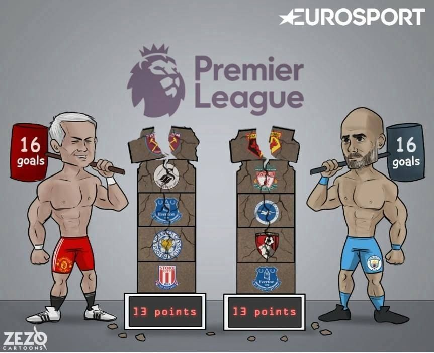 The Manchester clubs are looking fierce. https://t.co/FExFxHCziO