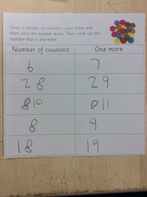 RT @misspotterskidz: We worked hard in maths today to find one more! https://t.co/zcChM0g32Z