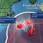 Jose May Actually Save East Coast From HurricaneMaria