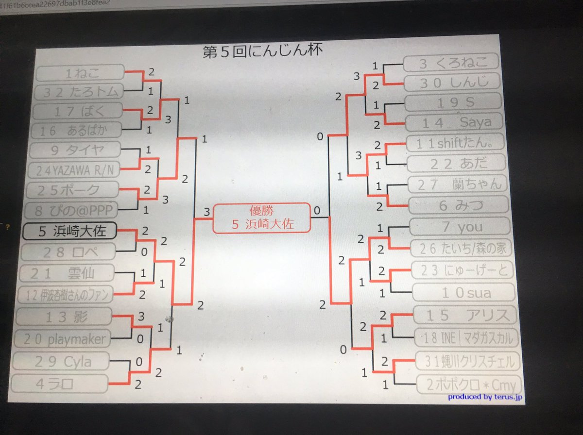 チーム戦にんじん杯予選vol.1優勝は先鋒浜崎大佐さん( )、中堅しあんさん( )、大将超電磁砲さん( )でした!潜伏超