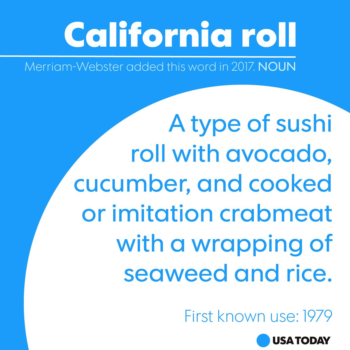 "And, a California roll is a sushi roll with ""avocado, cucumber, and ... crabmeat."""