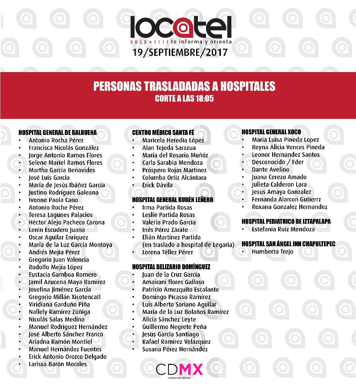 #AlMomento Lista preliminar de personas hospitalizadas tras el sismo en la #CDMX. https://t.co/q7pNcQabpo