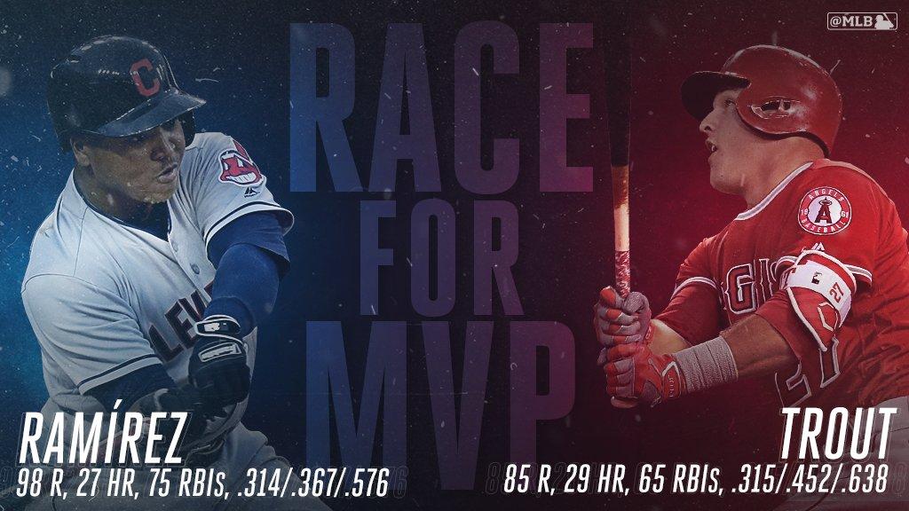 It's a battle of AL #MVP candidates tonight in Anaheim. Who've you got? https://t.co/tGUhkemMkl