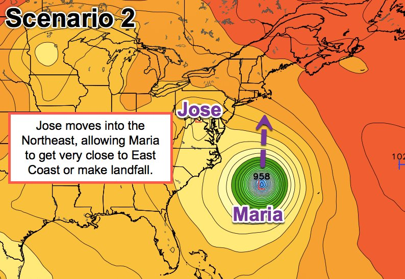 Scenario 2: #Jose dissipates or moves into the Mid-Atlantic, allowing #Maria to get closer to the U.S. East Coast or perhaps make landfall. https://t.co/tG0tuLKIHT