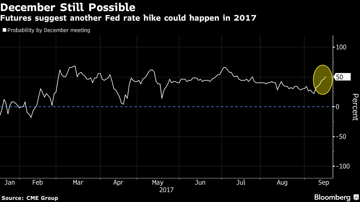test Twitter Media - - Asia stocks mixed - Mexico peso ⬇️ after quake - Oil holds below $50 - Fed rate forecasts  https://t.co/n3nciGxiGY https://t.co/MVukducdLg