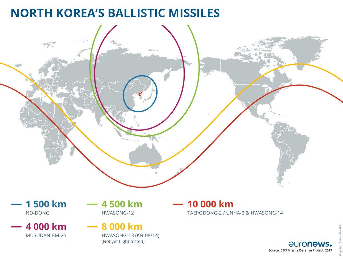 North Korean missiles and their ranges.  The North Korean military in numbers -->