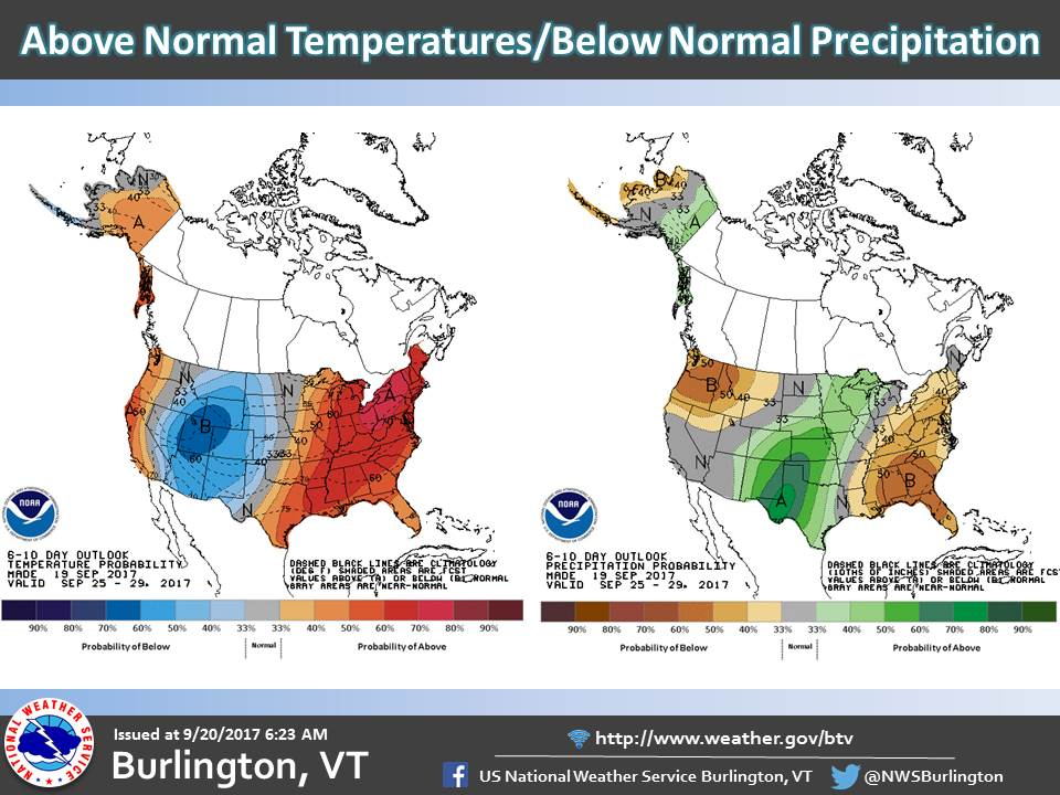 test Twitter Media - 6-10 Day Outlook indicates above normal temperatures and below normal precipitation for the remaining days in September. #vtwx #nywx https://t.co/m25YH2LE8l