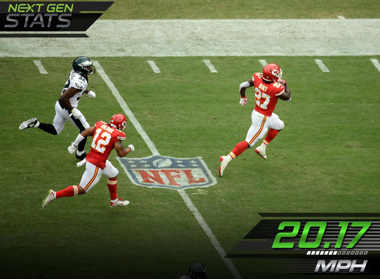 .@Kareemhunt7's top speed in Week 2? 20.17 mph ��������  Week 2's #NextGenStats: https://t.co/SDs5UaNSAa https://t.co/4b1vlJAUFT