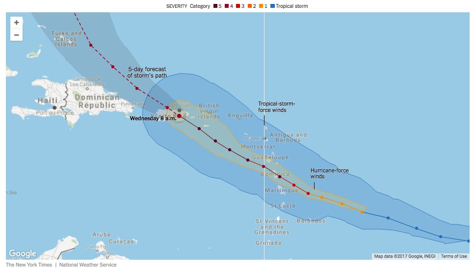 Tracking Hurricane Maria's path
