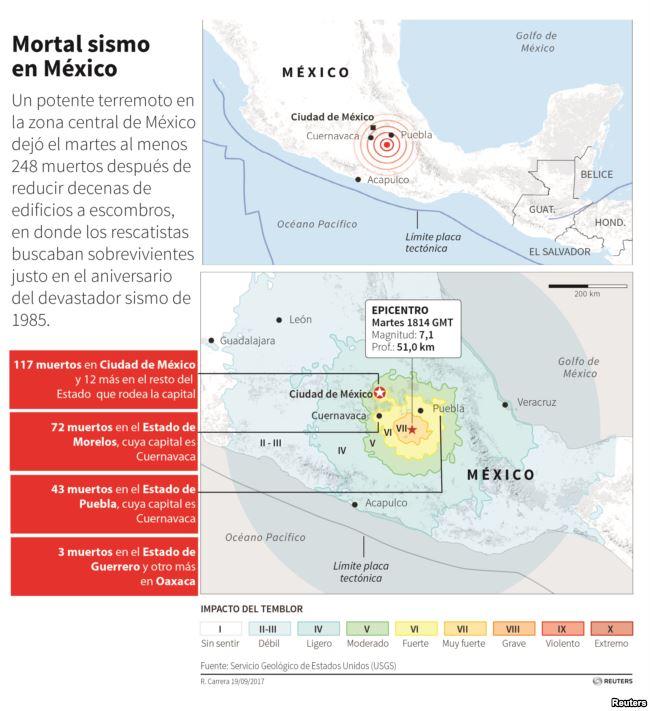 test Twitter Media - #MexicoCityearthquake - #animomexico - Más De 200 Muertos Por Sismo En México: Siguen Los Rescates - https://t.co/MxMofVsu7E https://t.co/Sjp1vpcMY1