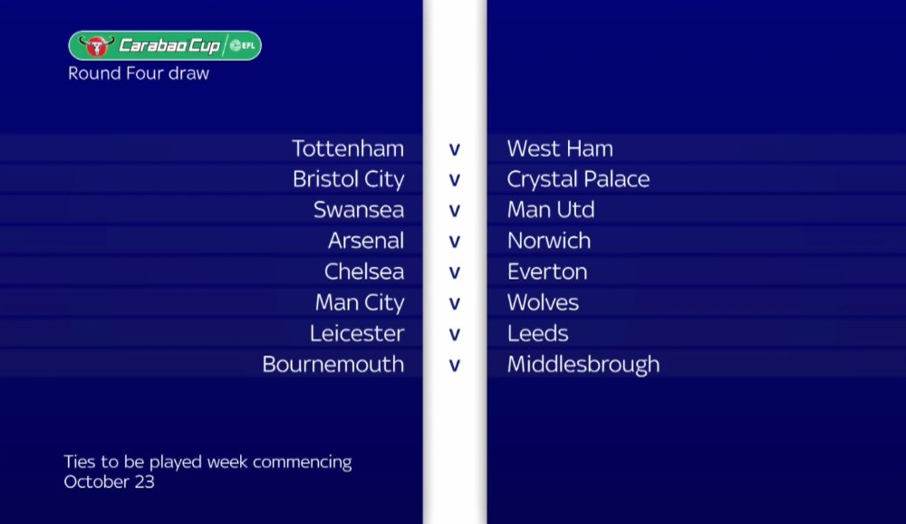 Here is the full draw for round 4 of the @Carabao_Cup. https://t.co/2cxd0VedCl https://t.co/jge4z4eZne