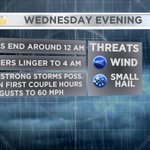 Updated: Wednesday evening thunderstorms in the Stateline