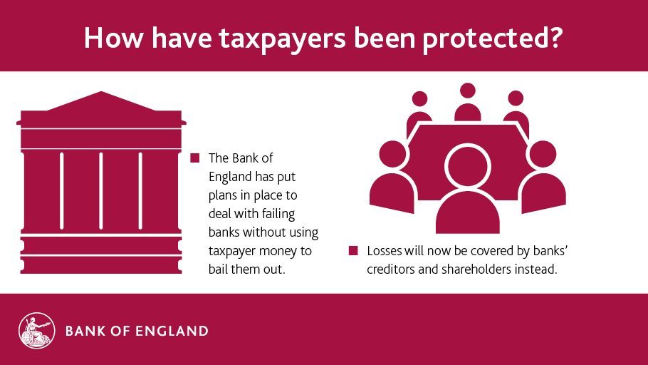 The #financialcrisis 10 years on: what has been done to protect taxpayers? https://t.co/Bt5o8wQrnB https://t.co/krCSl1QK7X